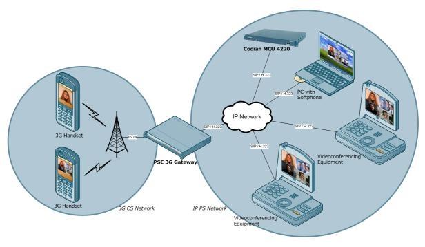 3g Teknolojisi İle Çocuk İstismarı Artacak
